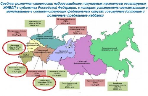 Сравнение стоимости рецептурных препаратов по России: красным отмечены регионы с максимальными ценами на препараты, зеленым — с минимальными. Изображение из доклада ФАС.