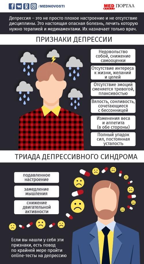 Депрессия или плохое настроение тест